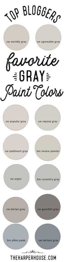 Grey Paint Colors Top Bloggers Favorites The Harper House