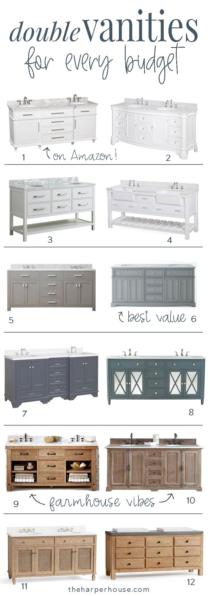 Bathroom Vanities Shopping Guide